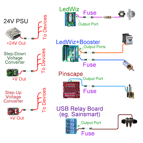 Pinscape Controller Build GuidePinscape Controller Build Guide